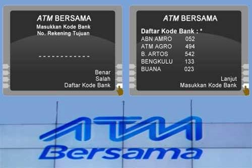 Transfer Antar Bank di Indonesia
